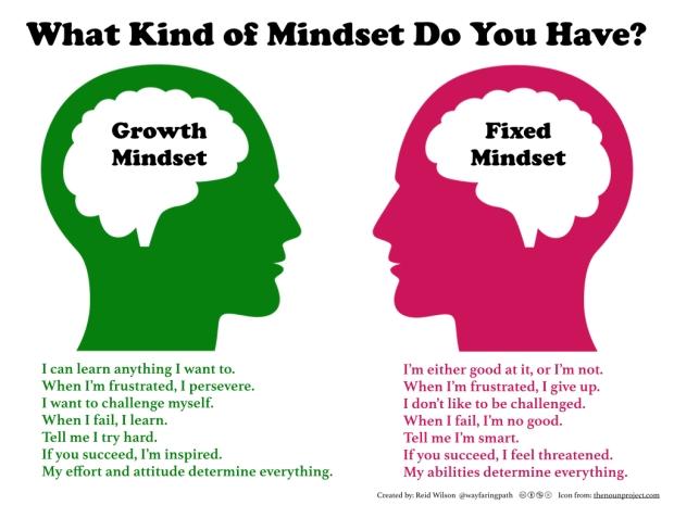 Growth-v-Fixed Mindset